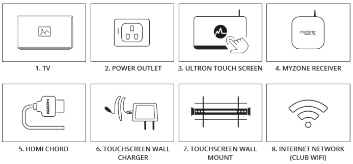 Install Guide - Ultron Touchscreen with WIFI – Myzone